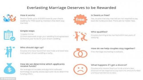 Evliliğiniz Üzerine Bahis Oynayın 2