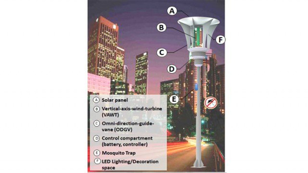 enerji-tasarruflu-sokak-lambasi