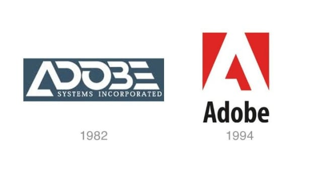 adobe system incorporated Adobe systems incorporated (adbe) recently closed with rise of 382% to its 20-day simple moving average this short time frame picture represents an.